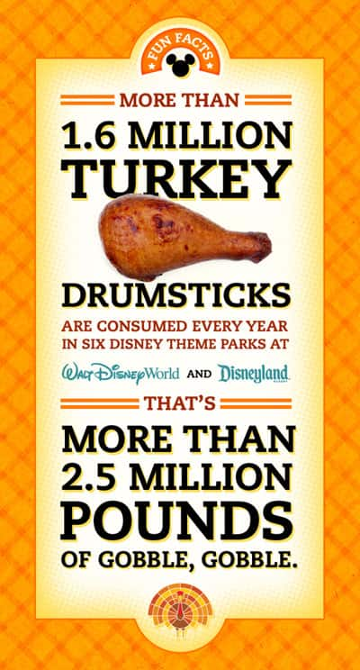 Disney Parks Thanksgiving Fun Facts