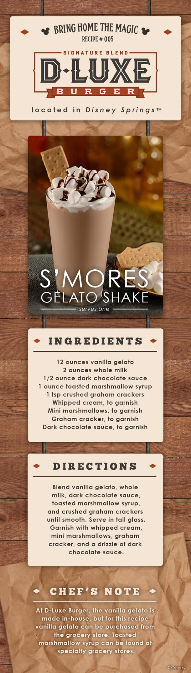 Recipe: Celebrate National S'mores Day With Gelato Shake From D-Luxe Burger