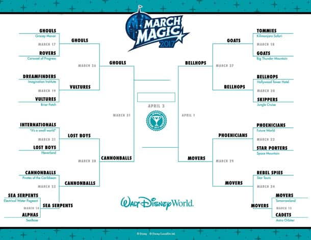 Vote This Week for Final Match-Ups in 2017 March Magic Tournament