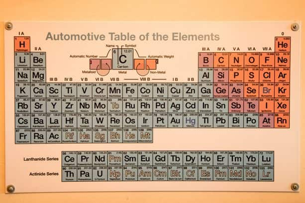 Automotive Table of the Elements at Luigi's Rollickin' Roadsters at Disney California Adventure park