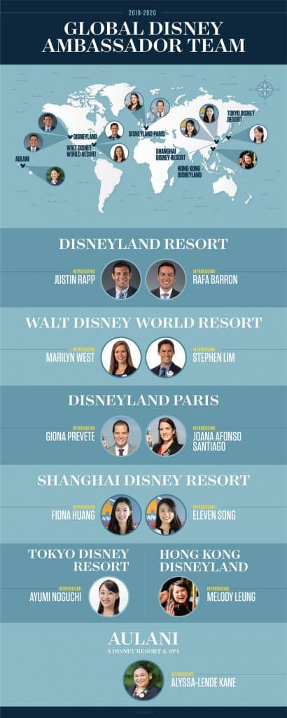 Infographic - Global Disney Ambassador Team - 2019-2020