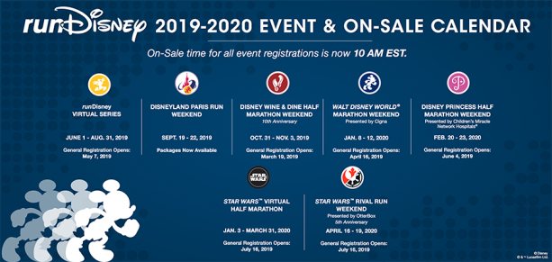 Calendrier Star Wars 2019.Start Planning Your Rundisney Race Calendar For 2019 2020