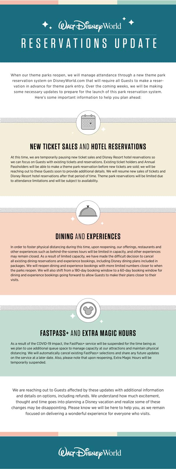 An Update On Walt Disney World Resort Reservations Disney Parks Blog