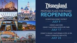 Disneyland Resort proposes plans for phased reopening - Downtown Disney District July 9, Disneyland park and Disney California Adventure park July 17, Disney's Grand Californian Hotel & Spa and Disney's Paradise Pier Hotel July 23