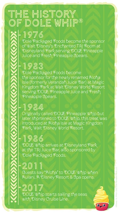 timeline graphic of the history of the DOLE Whip