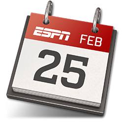 Find An Event Espn Wide World Of Sports